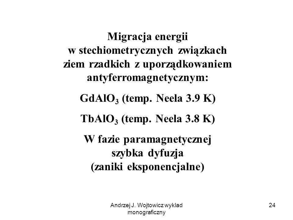 W fazie paramagnetycznej szybka dyfuzja (zaniki eksponencjalne)