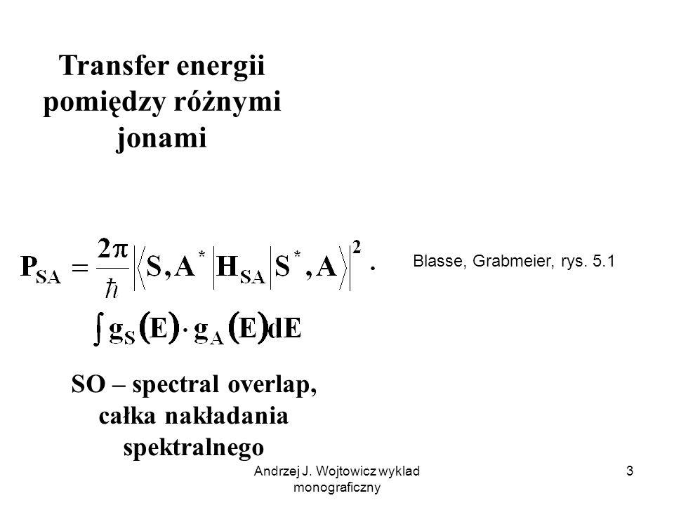 Transfer energii pomiędzy różnymi jonami