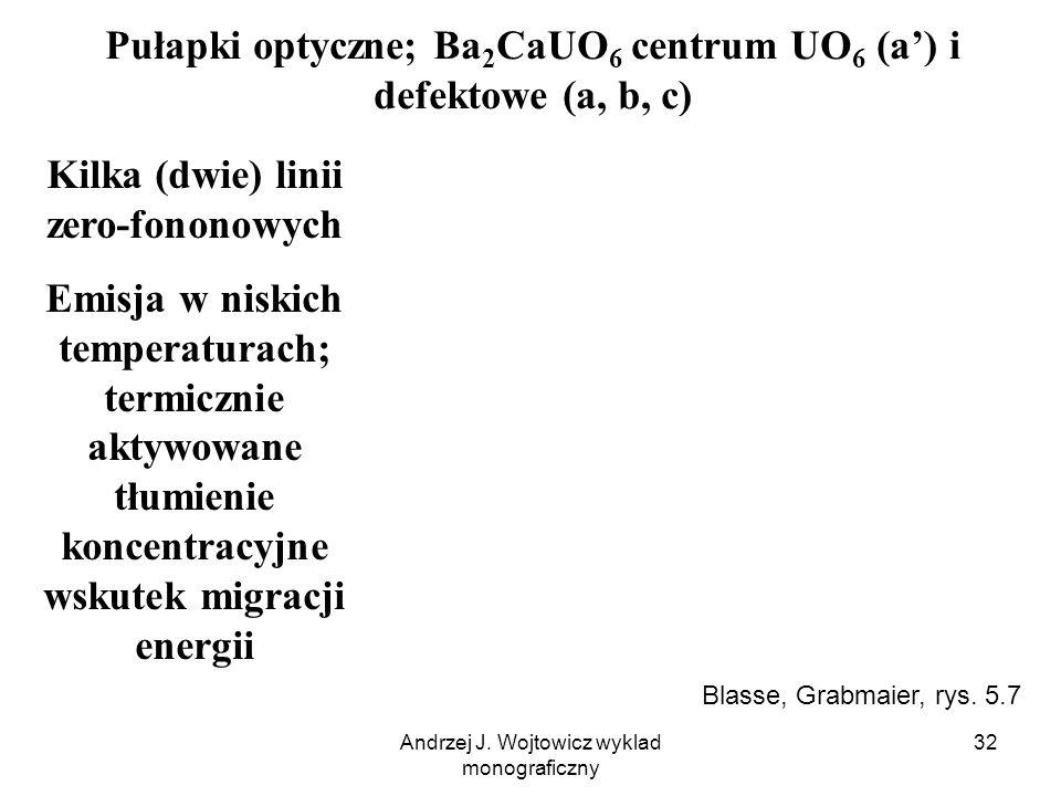 Pułapki optyczne; Ba2CaUO6 centrum UO6 (a') i defektowe (a, b, c)