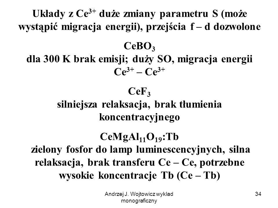 CeBO3 dla 300 K brak emisji; duży SO, migracja energii Ce3+ – Ce3+