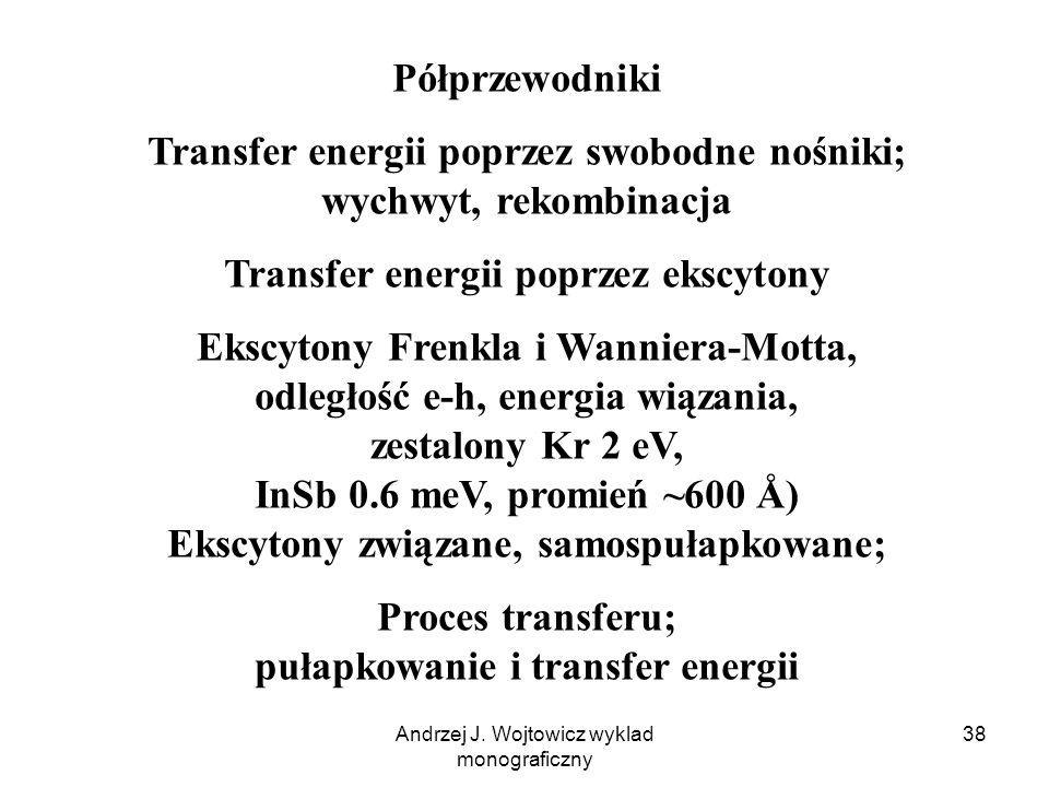 Transfer energii poprzez swobodne nośniki; wychwyt, rekombinacja