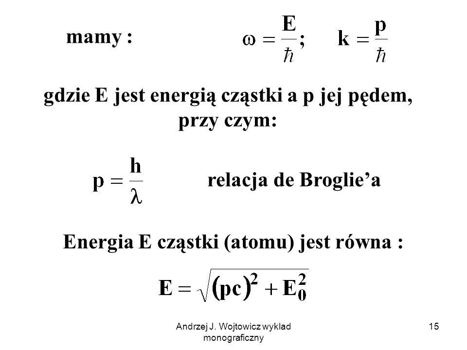 gdzie E jest energią cząstki a p jej pędem, przy czym: