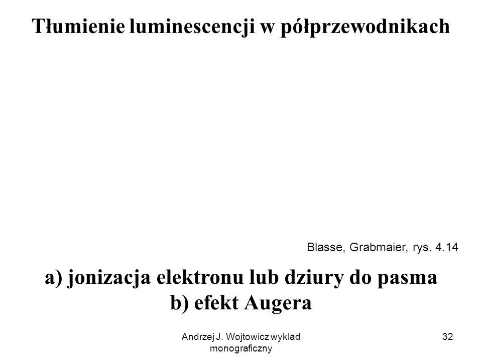 Tłumienie luminescencji w półprzewodnikach