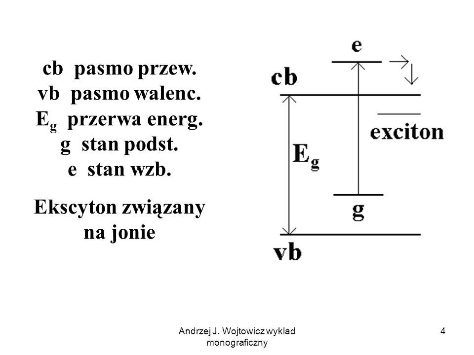 Ekscyton związany na jonie