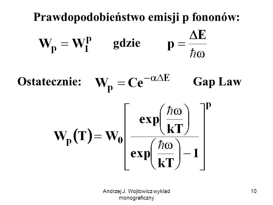Prawdopodobieństwo emisji p fononów: