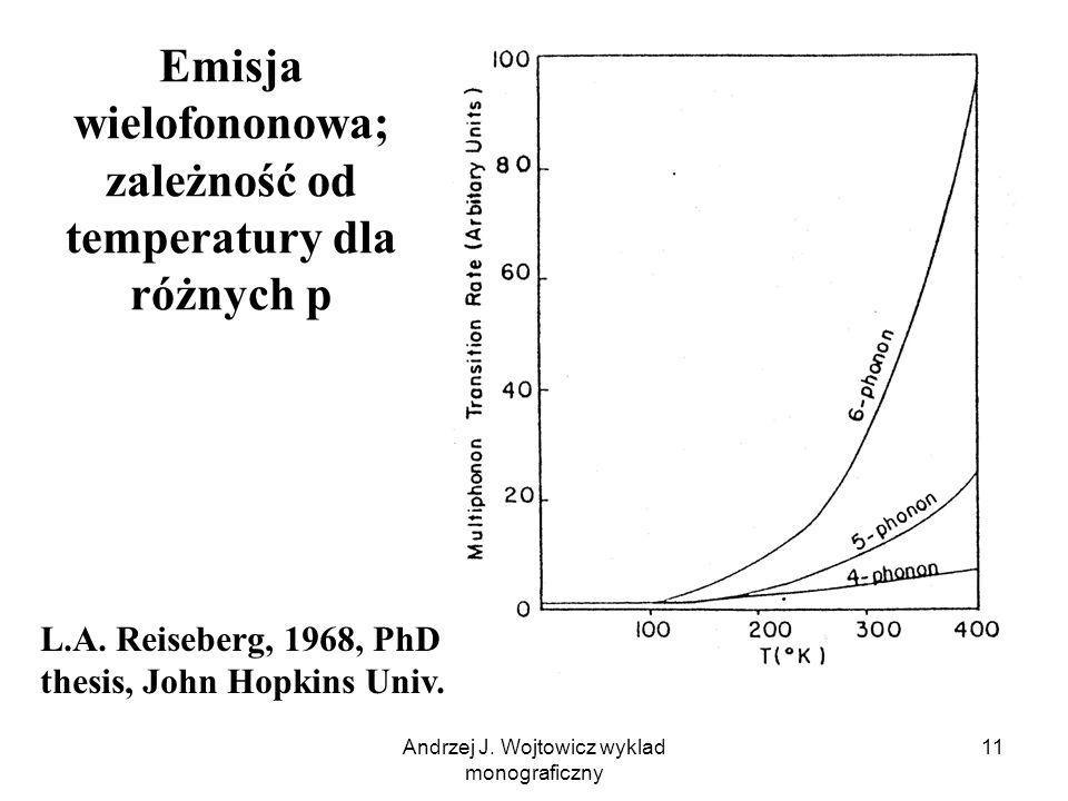 Emisja wielofononowa; zależność od temperatury dla różnych p
