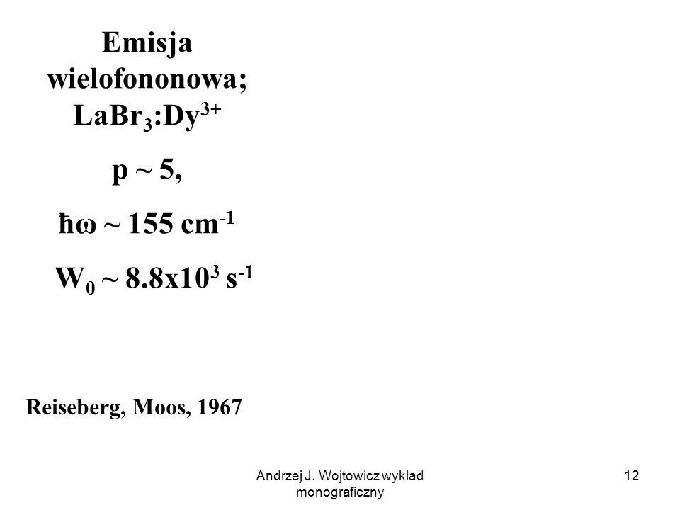 Emisja wielofononowa; LaBr3:Dy3+