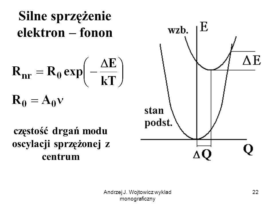 Silne sprzężenie elektron – fonon