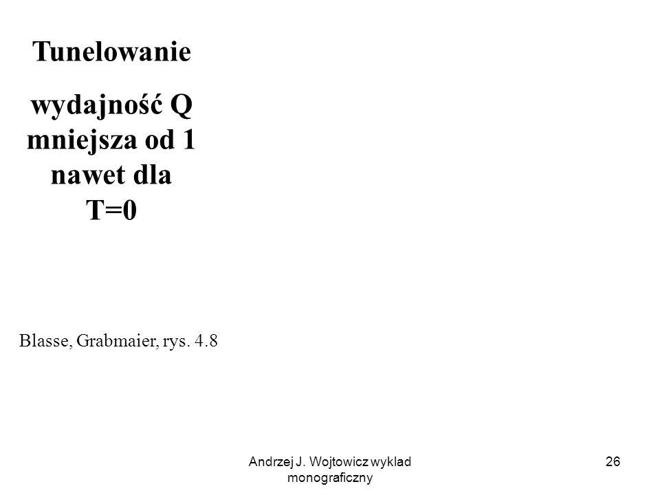 wydajność Q mniejsza od 1 nawet dla T=0