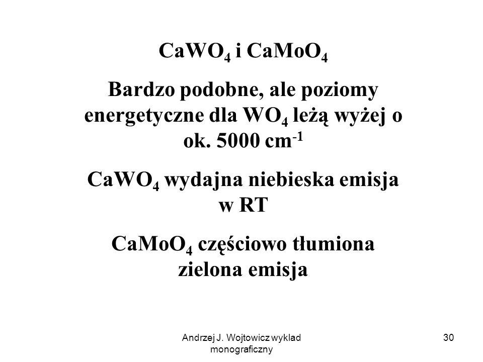 CaWO4 wydajna niebieska emisja w RT