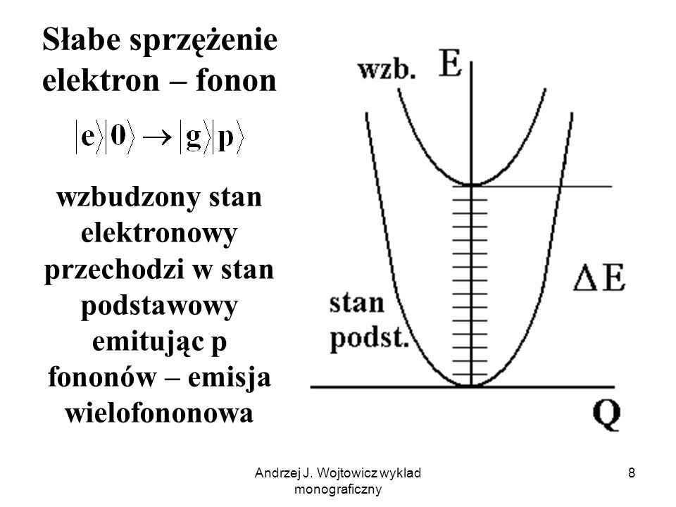 Słabe sprzężenie elektron – fonon