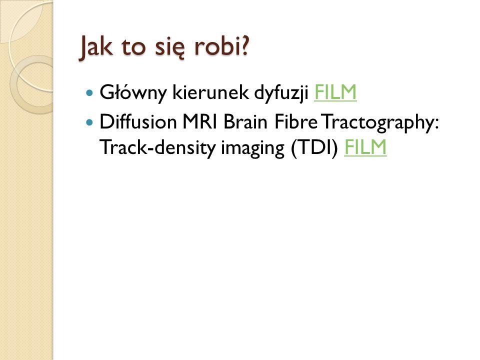 Jak to się robi Główny kierunek dyfuzji FILM