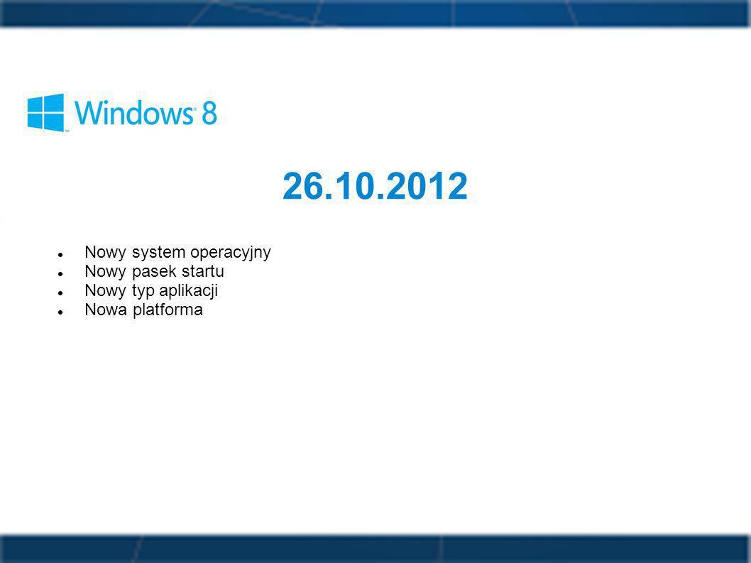 26.10.2012 Nowy system operacyjny Nowy pasek startu Nowy typ aplikacji