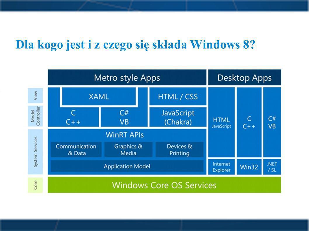 Dla kogo jest i z czego się składa Windows 8