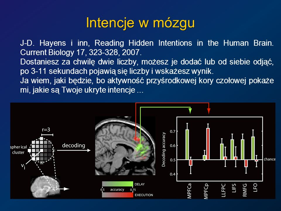 Intencje w mózgu J-D. Hayens i inn, Reading Hidden Intentions in the Human Brain. Current Biology 17, 323-328, 2007.