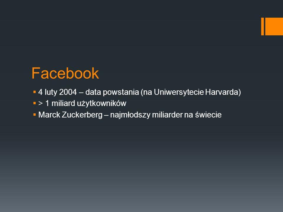 Facebook 4 luty 2004 – data powstania (na Uniwersytecie Harvarda)