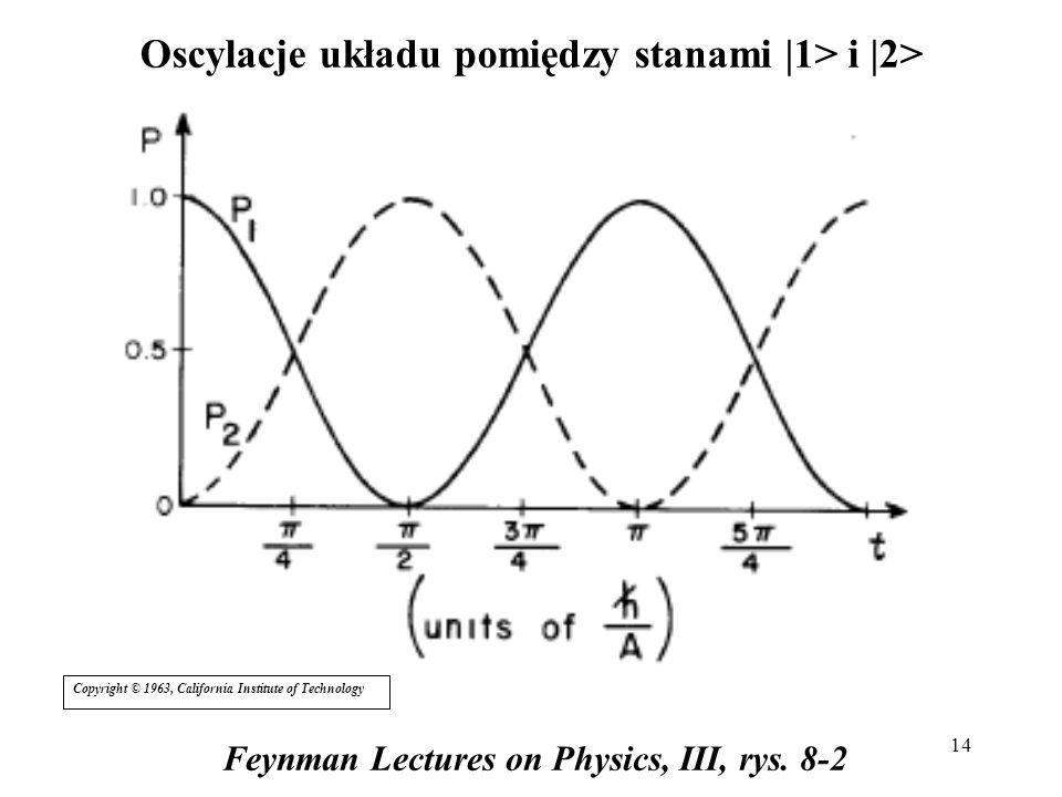 Oscylacje układu pomiędzy stanami |1> i |2>