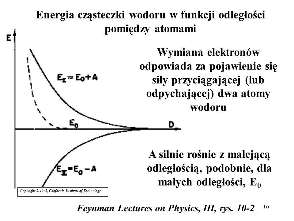 Energia cząsteczki wodoru w funkcji odległości pomiędzy atomami