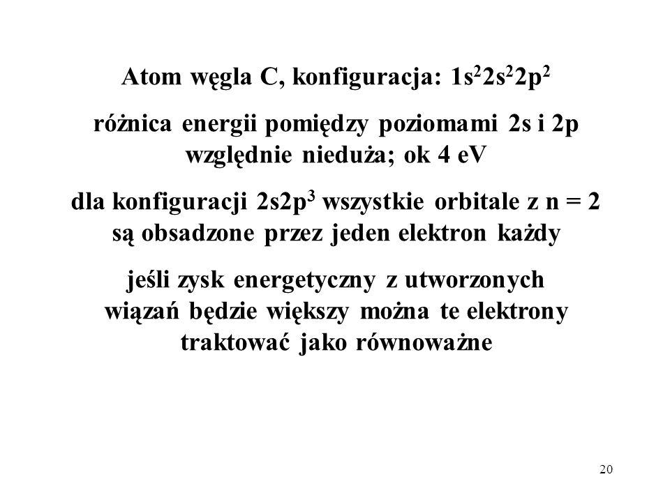 Atom węgla C, konfiguracja: 1s22s22p2