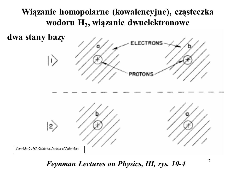 Feynman Lectures on Physics, III, rys. 10-4