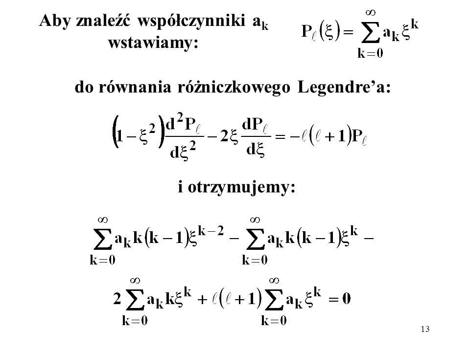 Aby znaleźć współczynniki ak wstawiamy: