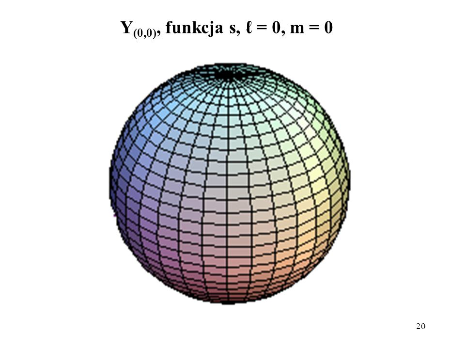 Y(0,0), funkcja s, ℓ = 0, m = 0