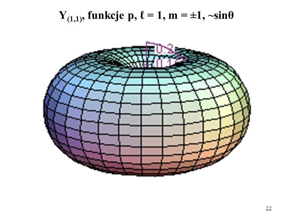 Y(1,1), funkcje p, ℓ = 1, m = ±1, ~sinθ