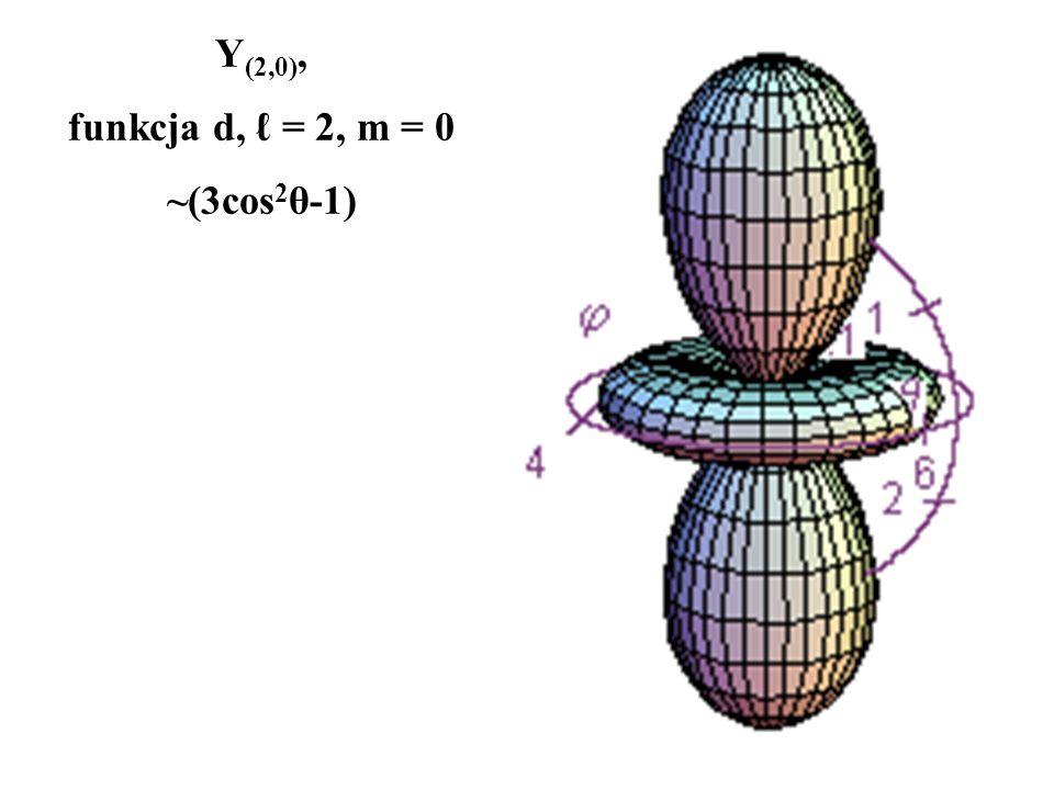 Y(2,0), funkcja d, ℓ = 2, m = 0 ~(3cos2θ-1)