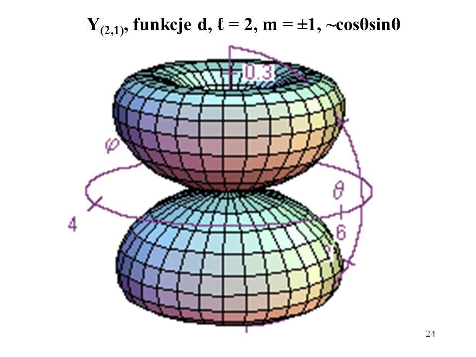 Y(2,1), funkcje d, ℓ = 2, m = ±1, ~cosθsinθ