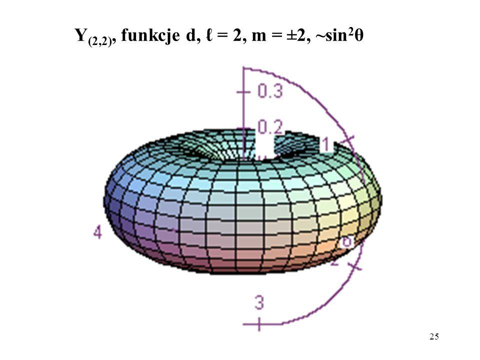 Y(2,2), funkcje d, ℓ = 2, m = ±2, ~sin2θ