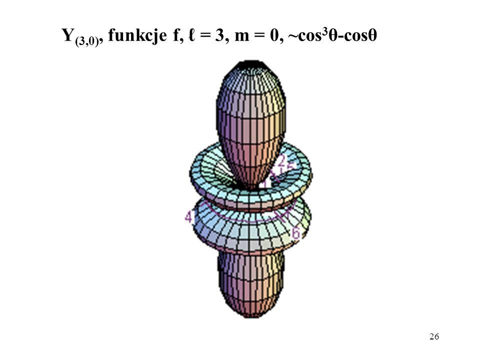 Y(3,0), funkcje f, ℓ = 3, m = 0, ~cos3θ-cosθ