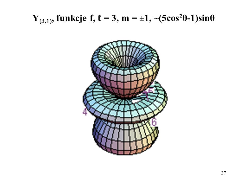 Y(3,1), funkcje f, ℓ = 3, m = ±1, ~(5cos2θ-1)sinθ