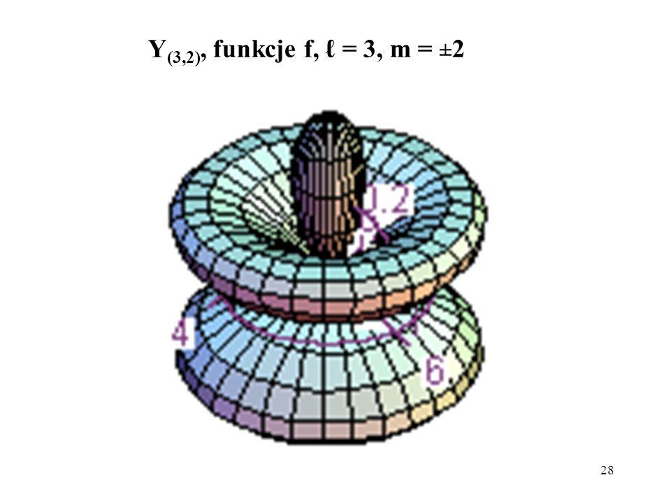 Y(3,2), funkcje f, ℓ = 3, m = ±2