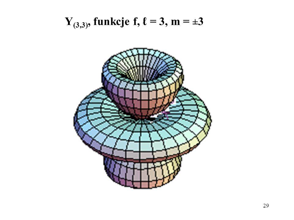 Y(3,3), funkcje f, ℓ = 3, m = ±3