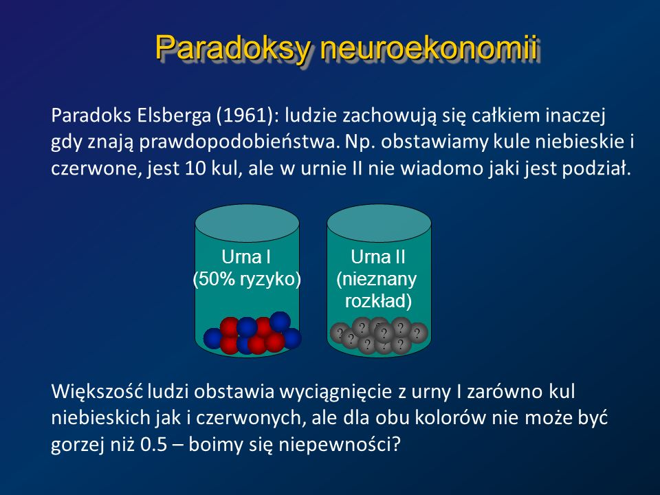 Paradoksy neuroekonomii