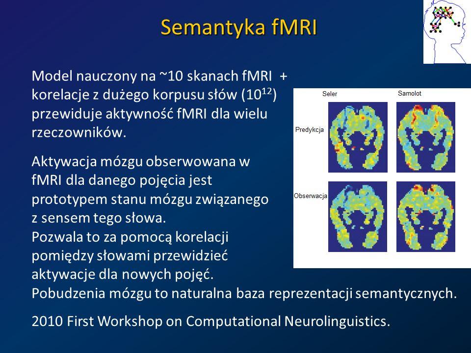 Semantyka fMRI Model nauczony na ~10 skanach fMRI + korelacje z dużego korpusu słów (1012) przewiduje aktywność fMRI dla wielu rzeczowników.