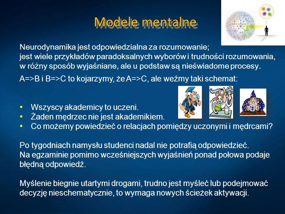 Modele mentalne