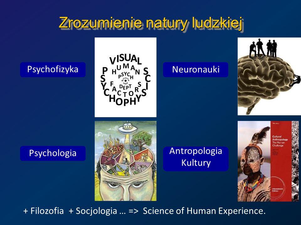 Zrozumienie natury ludzkiej