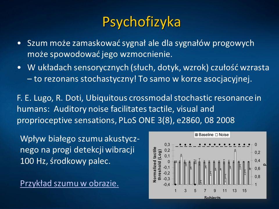 Psychofizyka Szum może zamaskować sygnał ale dla sygnałów progowych może spowodować jego wzmocnienie.