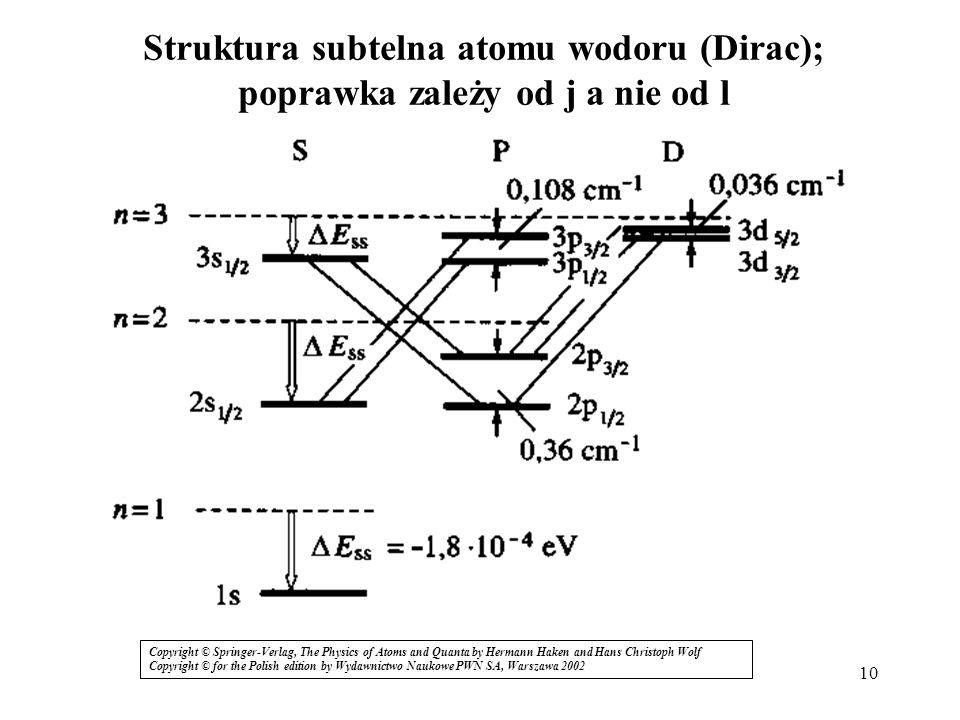 Struktura subtelna atomu wodoru (Dirac); poprawka zależy od j a nie od l
