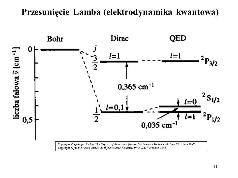 Przesunięcie Lamba (elektrodynamika kwantowa)