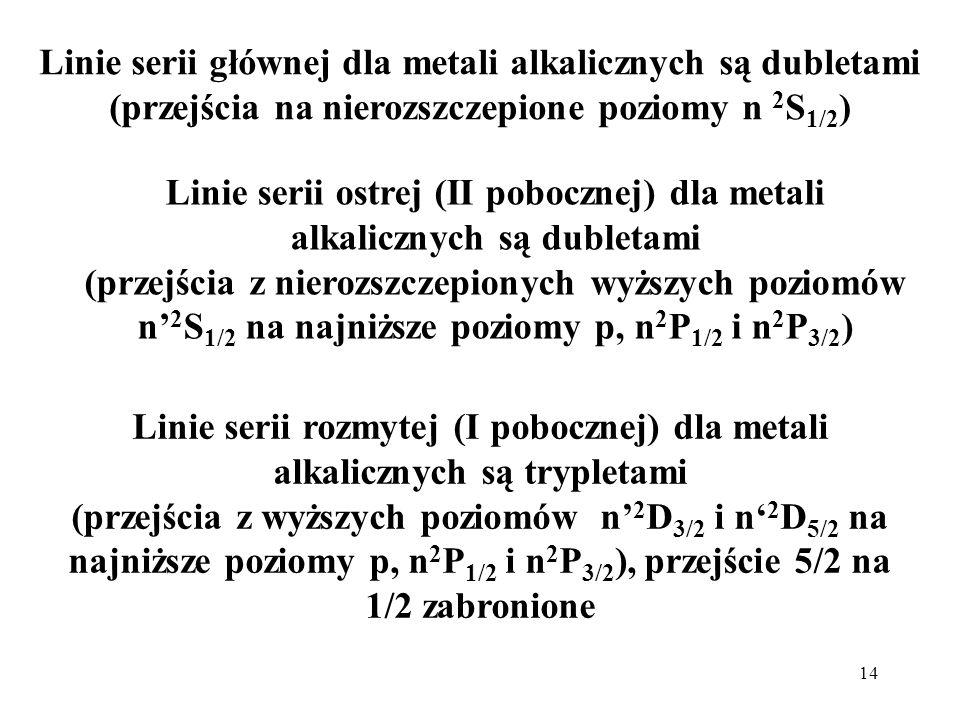 Linie serii głównej dla metali alkalicznych są dubletami (przejścia na nierozszczepione poziomy n 2S1/2)
