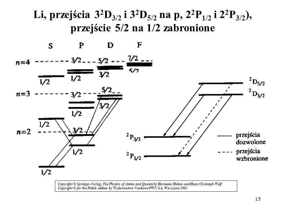 Li, przejścia 32D3/2 i 32D5/2 na p, 22P1/2 i 22P3/2), przejście 5/2 na 1/2 zabronione