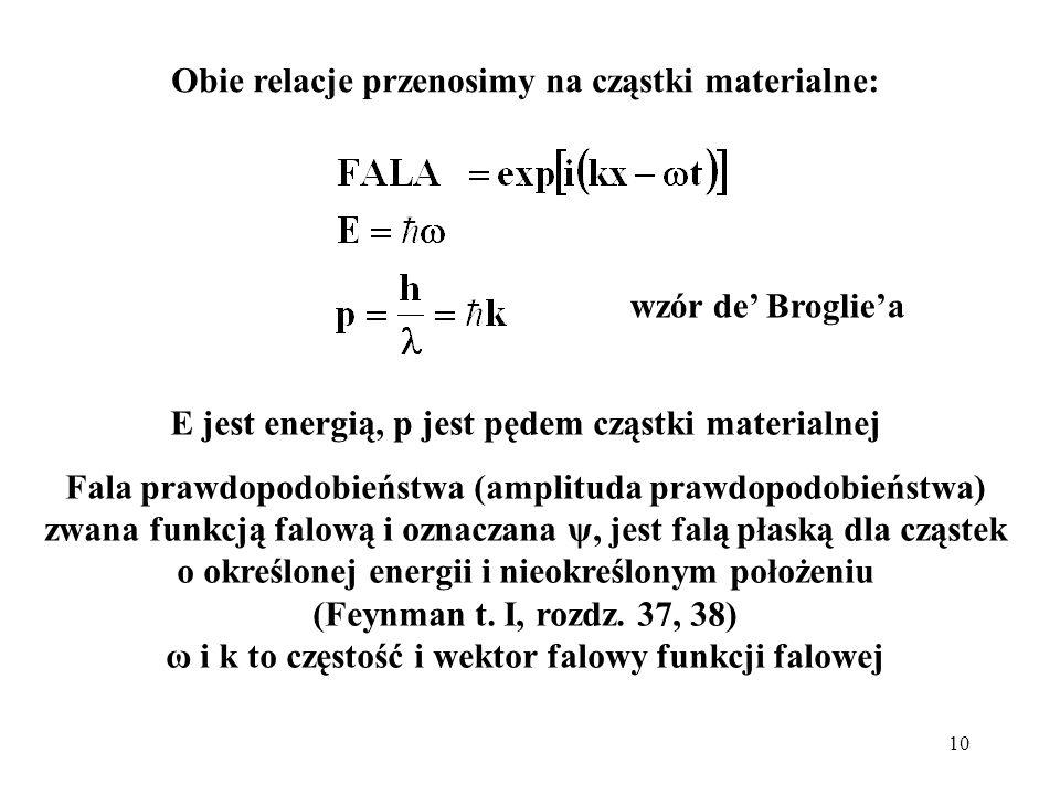 Obie relacje przenosimy na cząstki materialne: