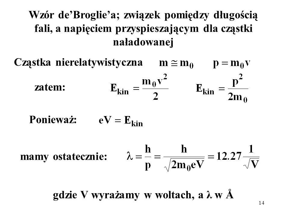 Cząstka nierelatywistyczna gdzie V wyrażamy w woltach, a λ w Å