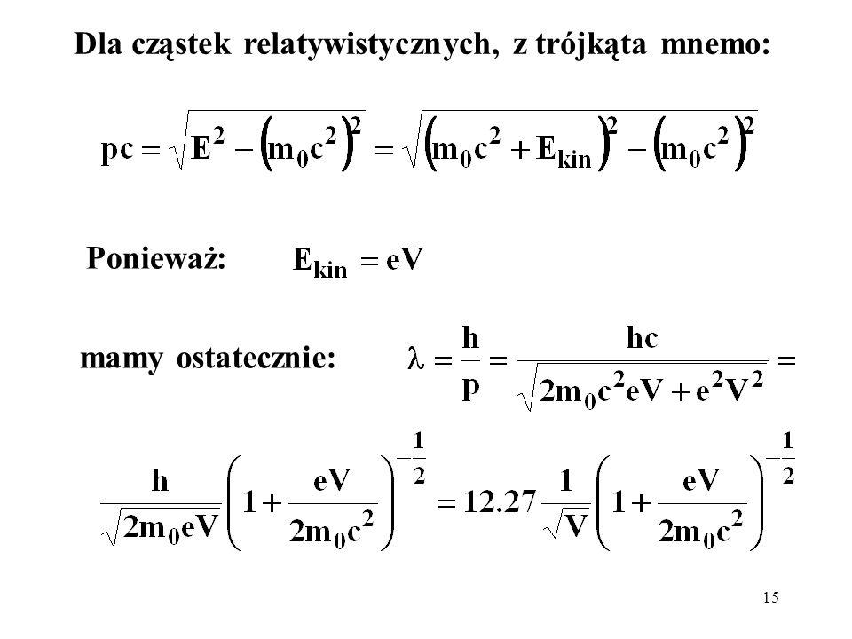 Dla cząstek relatywistycznych, z trójkąta mnemo: