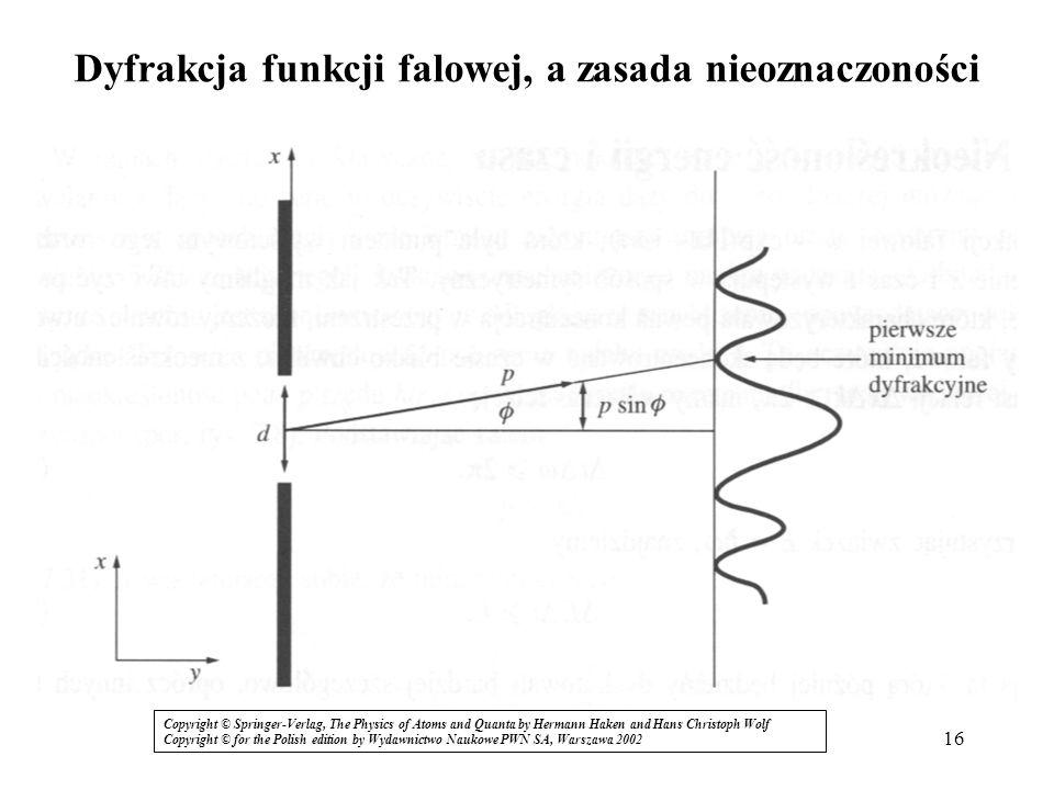 Dyfrakcja funkcji falowej, a zasada nieoznaczoności