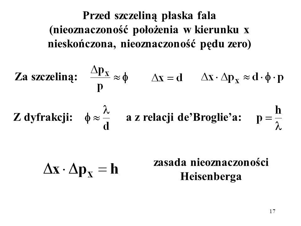 a z relacji de'Broglie'a: zasada nieoznaczoności Heisenberga