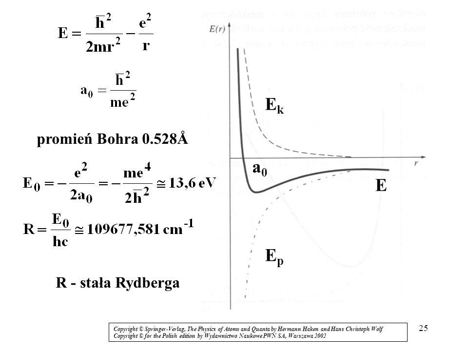 Ek a0 E Ep promień Bohra 0.528Å R - stała Rydberga