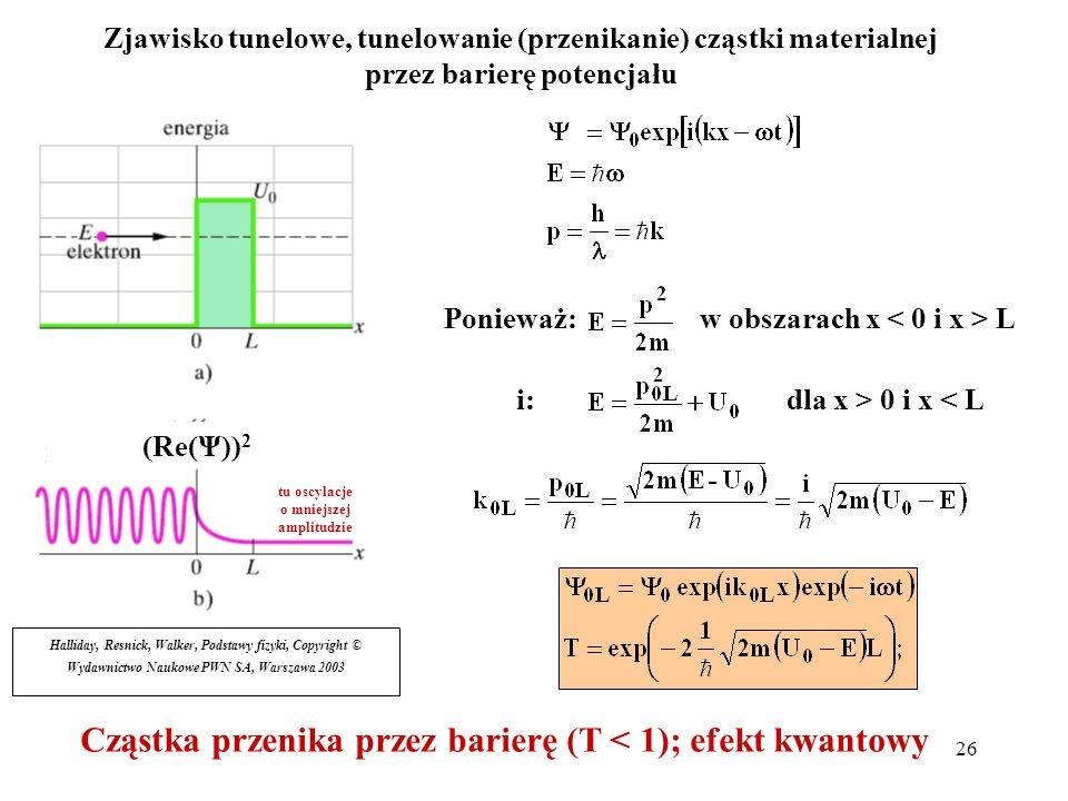 Cząstka przenika przez barierę (T < 1); efekt kwantowy